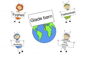 Glade_boern